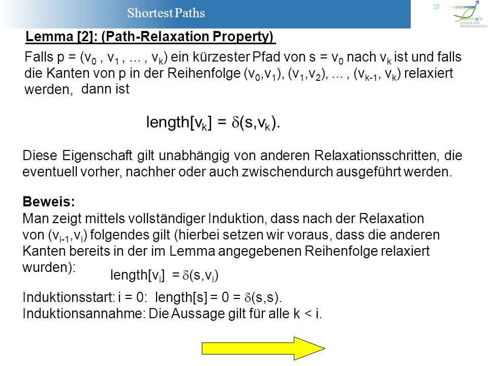 Lemma [2]: (Path-Relaxation Property)